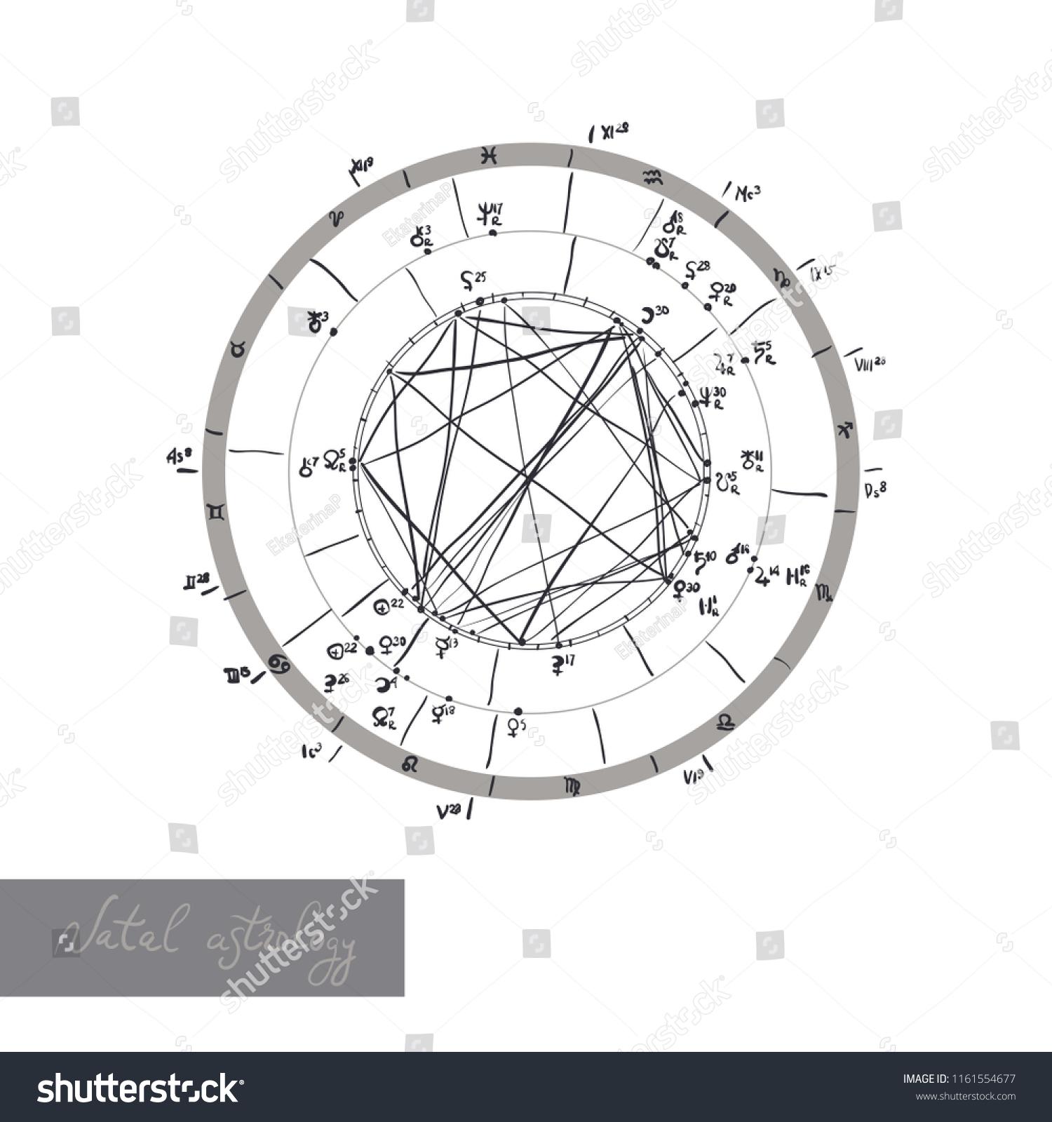 Horoscope Natal Chart Astrological Celestial Map Stock Vector