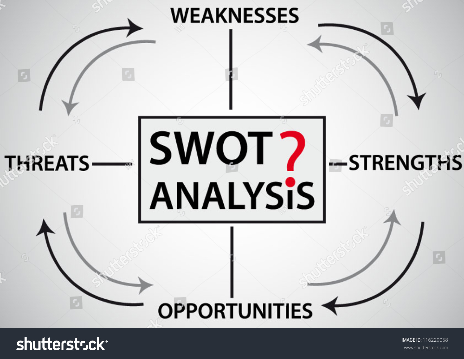 swot analysis strength weakness opportunities threats stock vector swot analysis strength weakness opportunities and threats words on banner