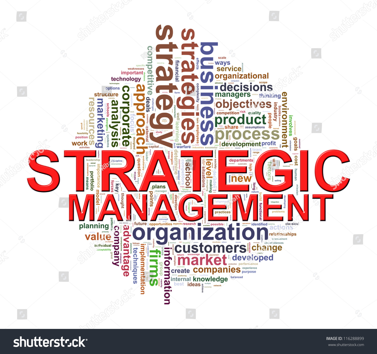 illustration strategic management wordcloud word tags stock