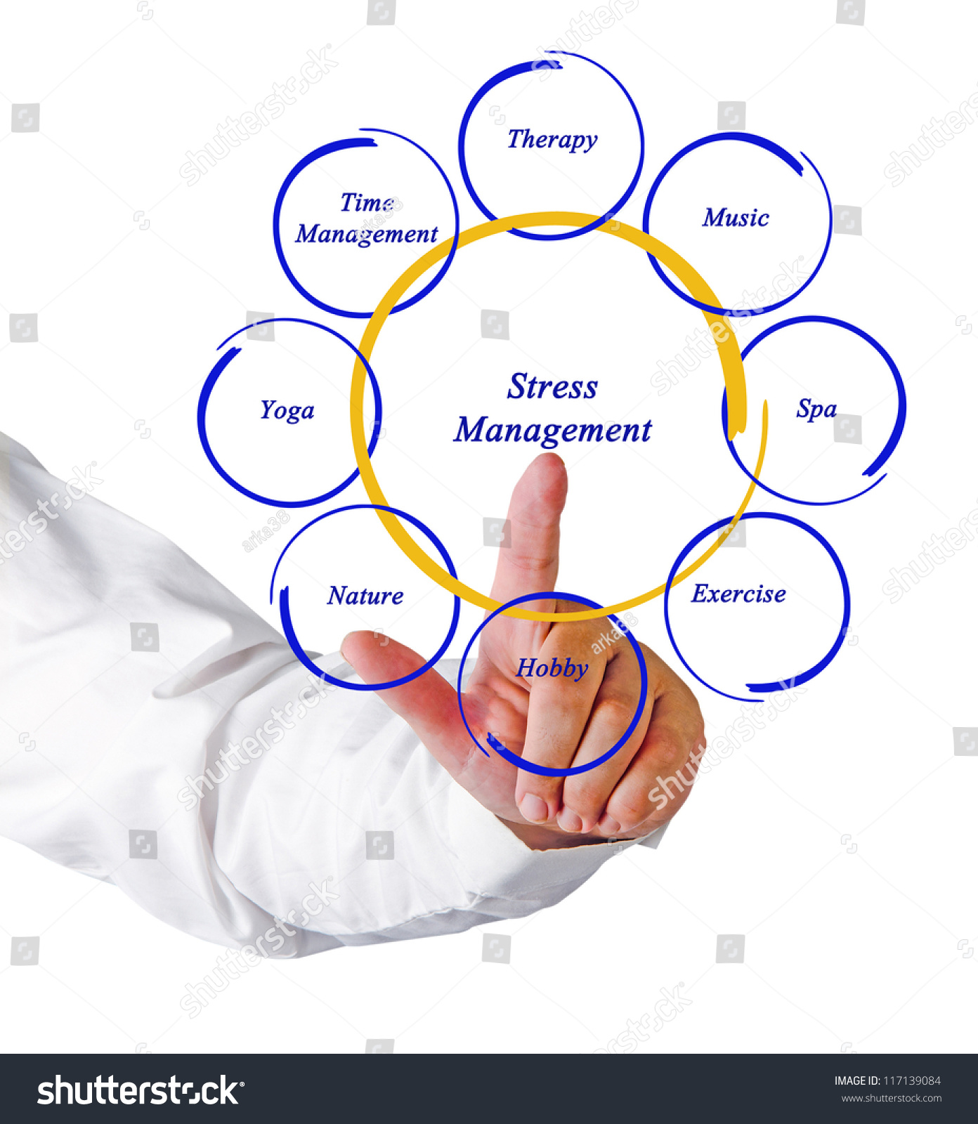 Diagram Of Stress Management Stock Photo 117139084   Shutterstock