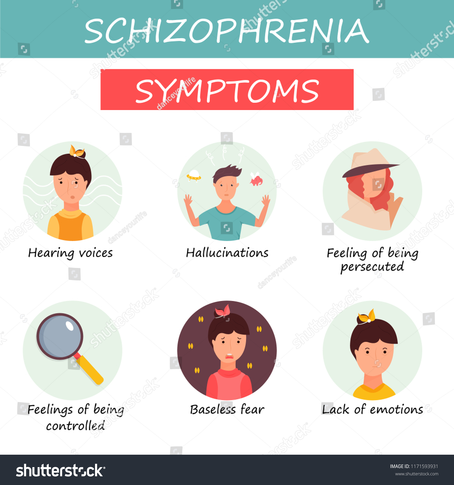 stock-vector-set-of-icons-of-schizophrenia-symptoms-fears-hallucinations-delusion-1171593931.jpg
