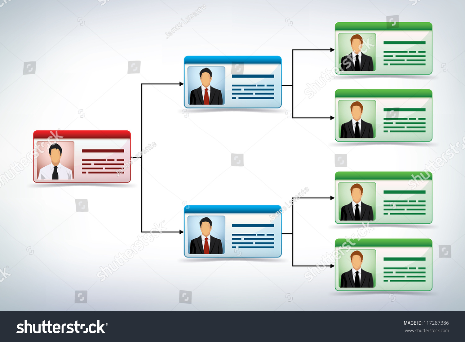 management tree template