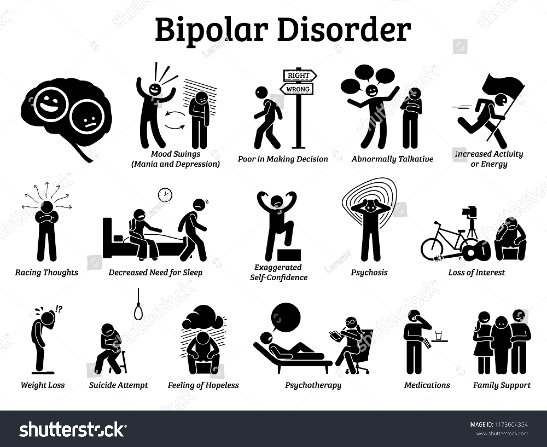 Bipolar Mental Disorder Icons Illustrations Show Stock Vector
