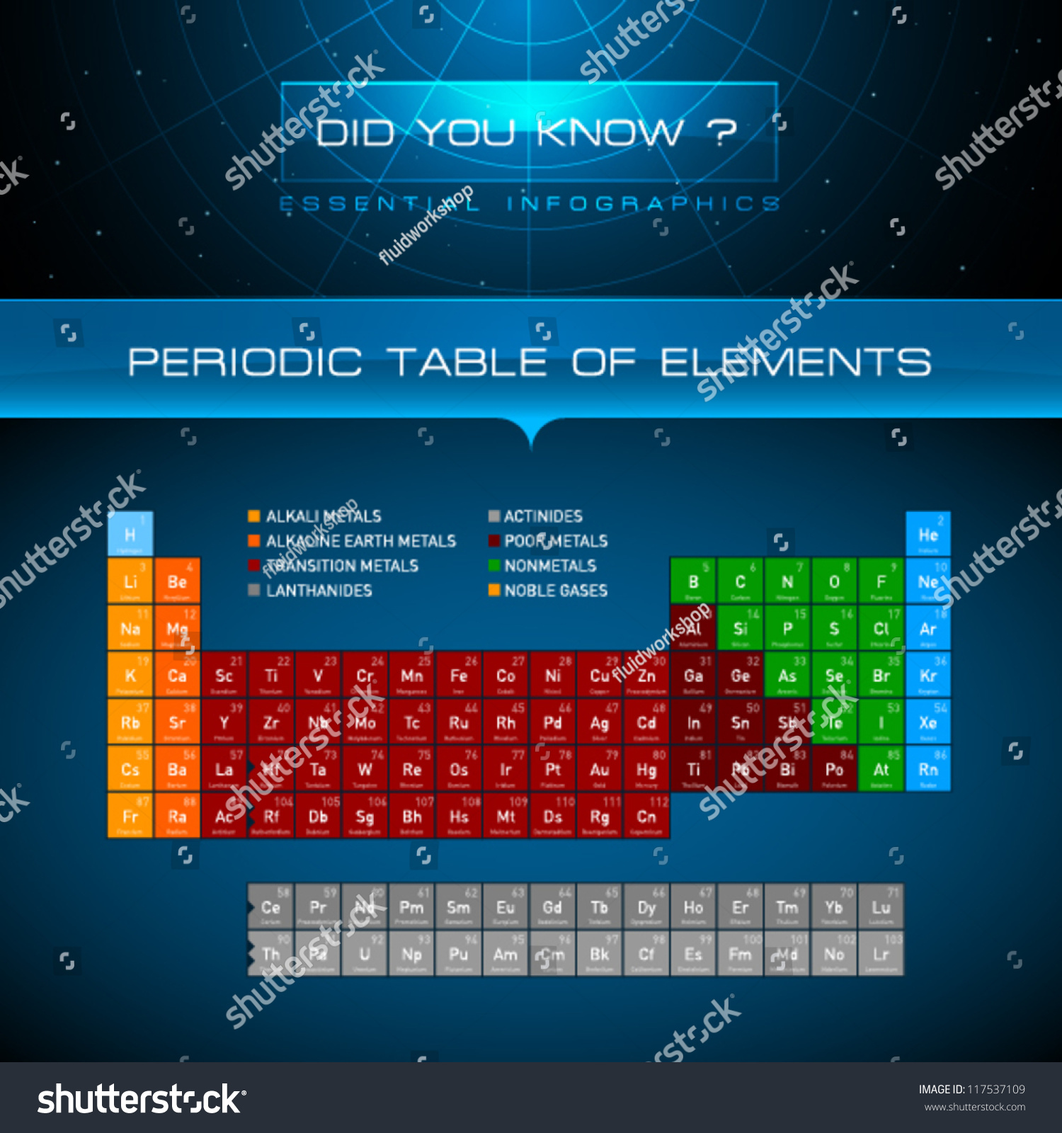 Vector infographic periodic table elements stock vector 117537109 vector infographic periodic table of elements gamestrikefo Choice Image