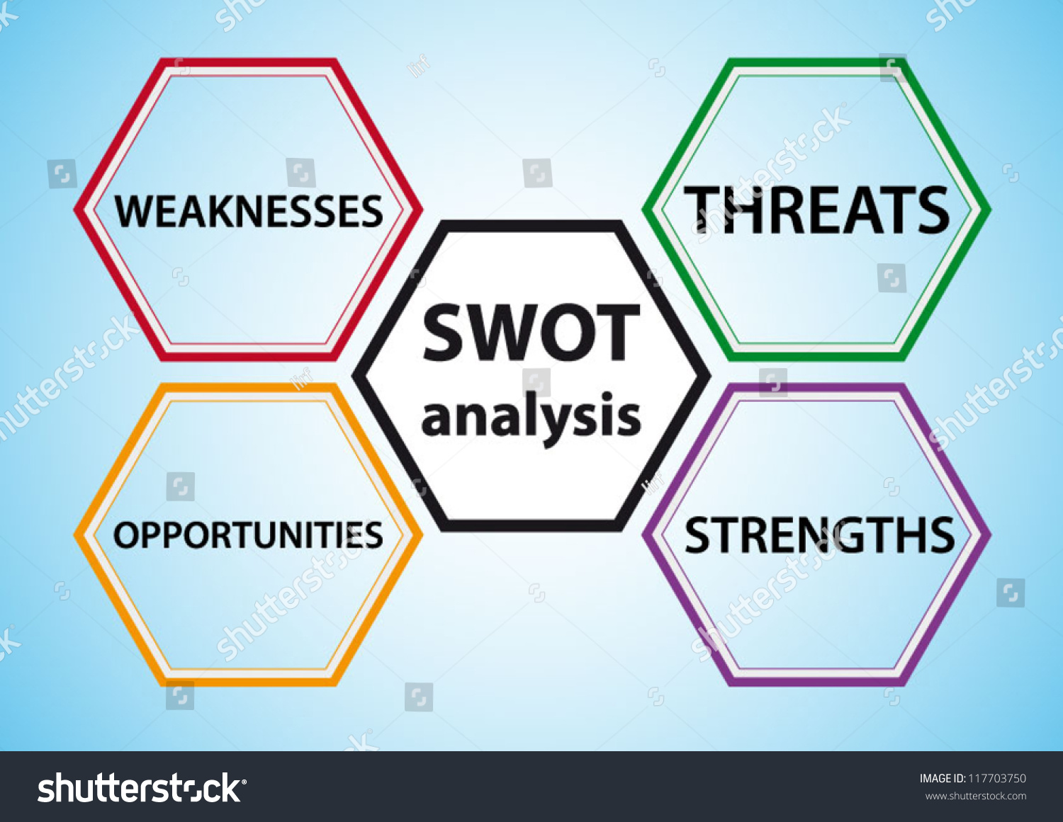 swot analysis strength weakness opportunities threats stock vector swot analysis strength weakness opportunities and threats words concept