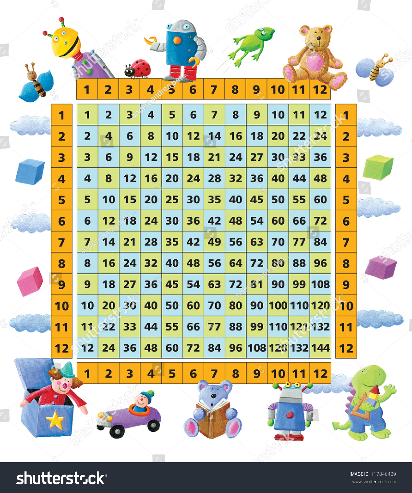 Division Times Tables division worksheets pdf