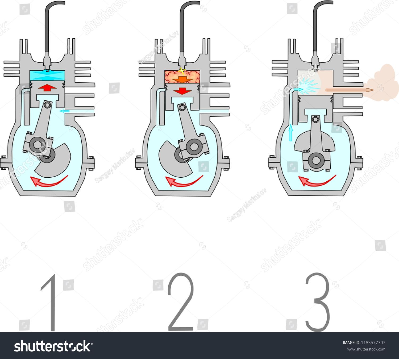 Internal Engine Diagram | Wiring Liry on