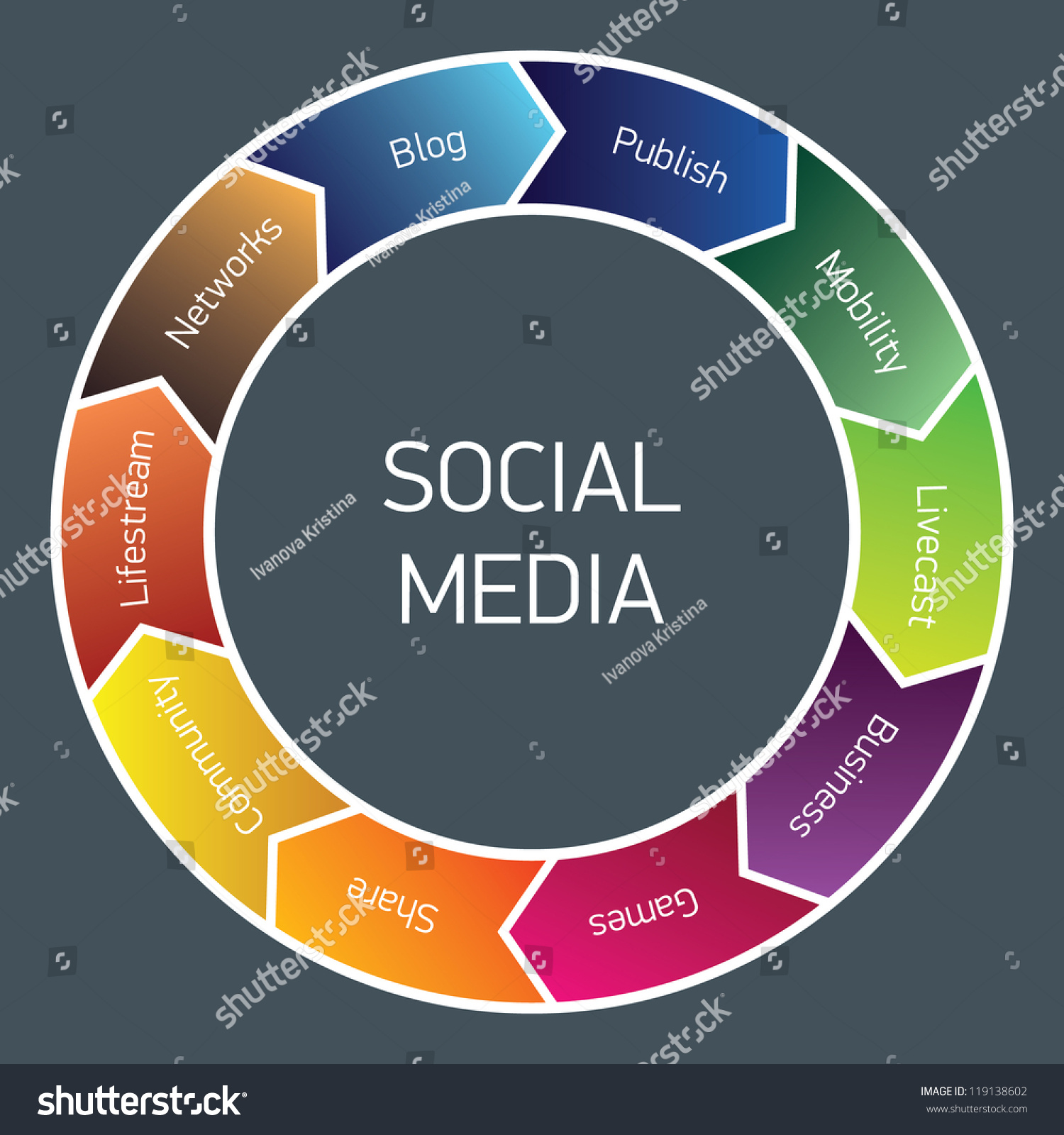 Vector Diagram Social Media Stock Vector 119138602