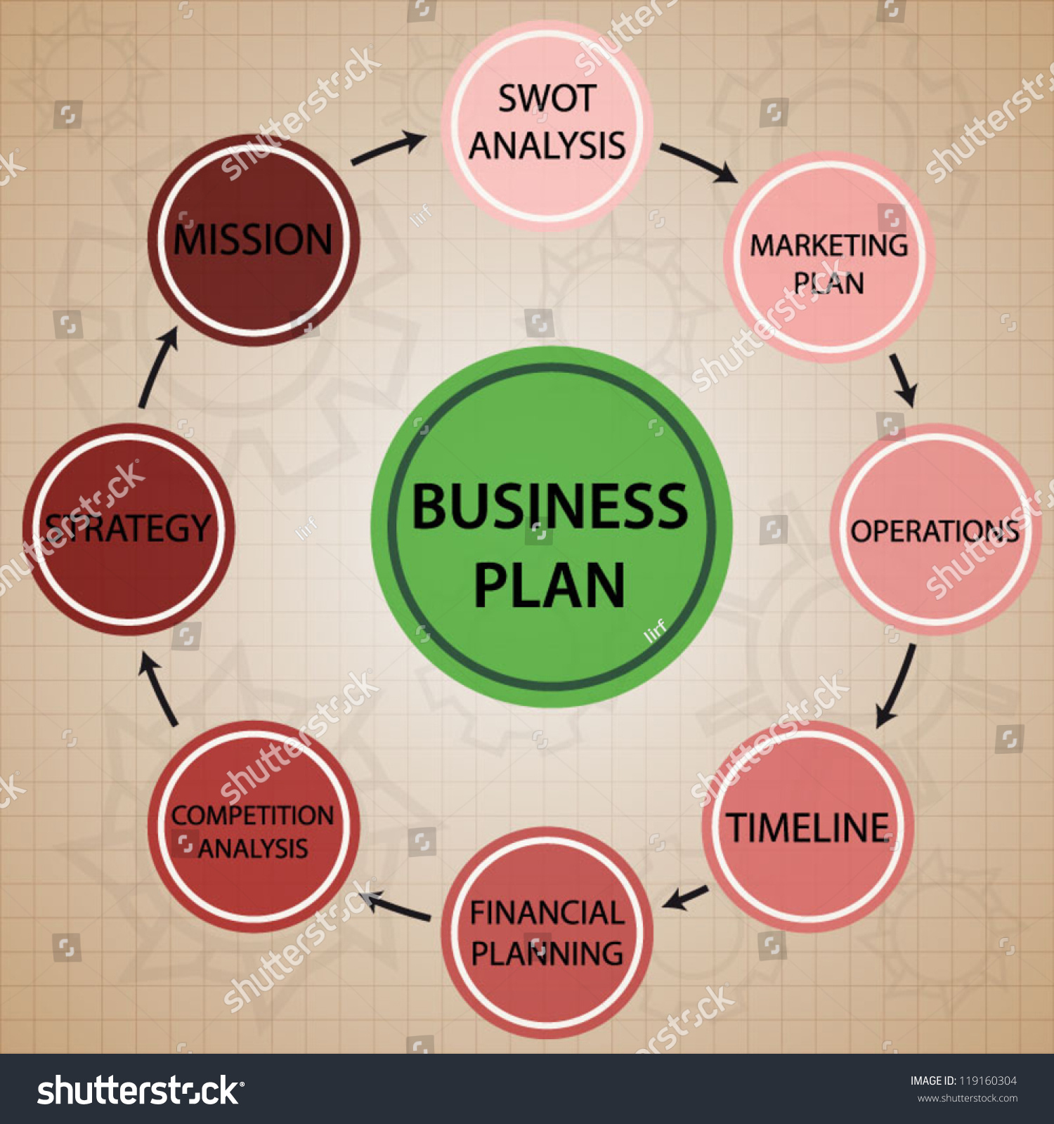 Business plan circle red green color stock vector 119160304 business plan circle red and green color chart nvjuhfo Image collections