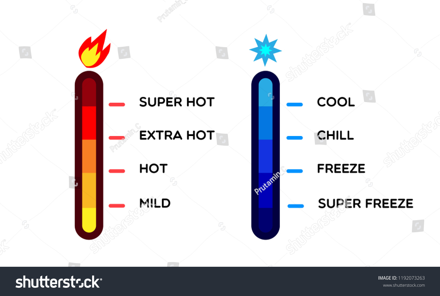 stock-vector-spicy-or-cold-meter-food-an