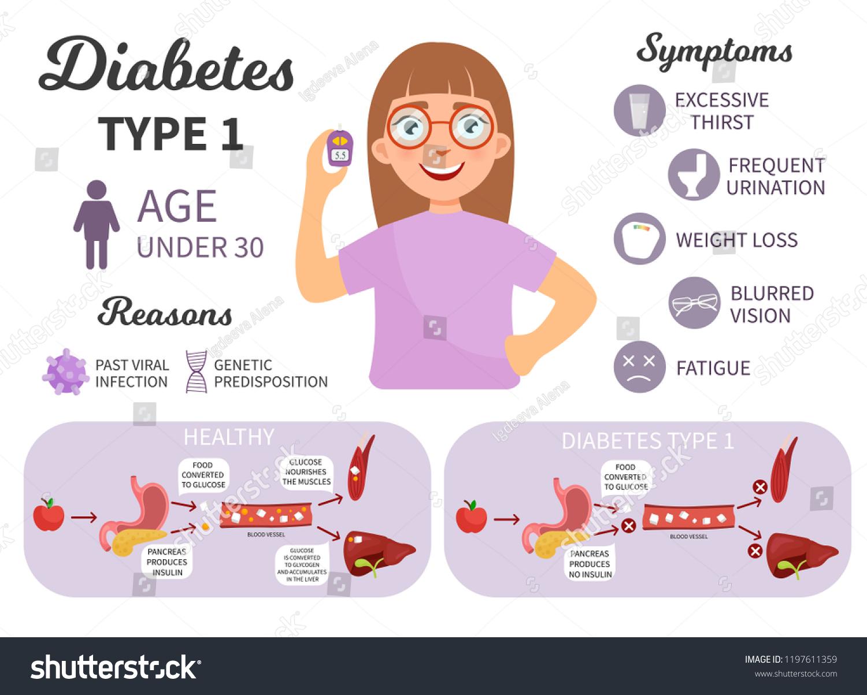 nuevas causas de diabetes de inicio