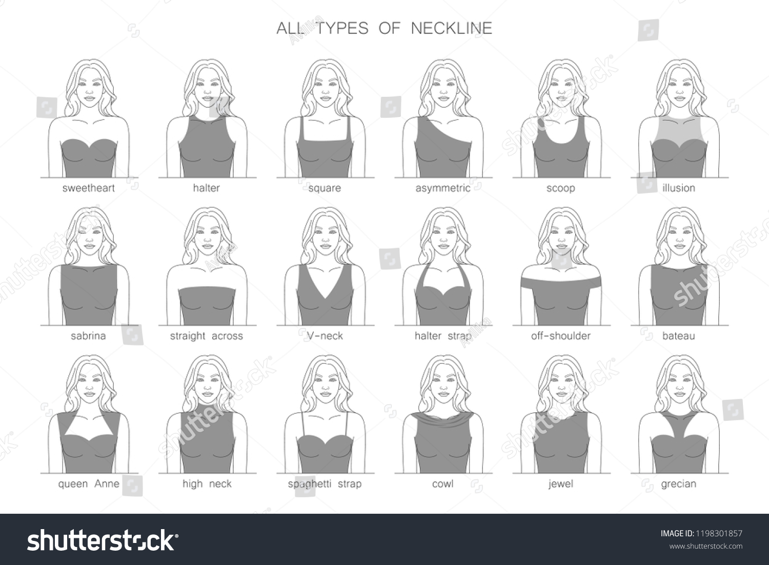 Different Types Necklines Dresses All Types Stock Vector Royalty Free 1198301857