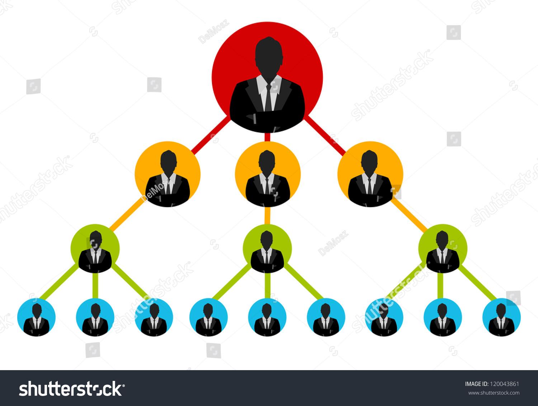 Basic Organization Chart Business Network Concept – Basic Organization Chart