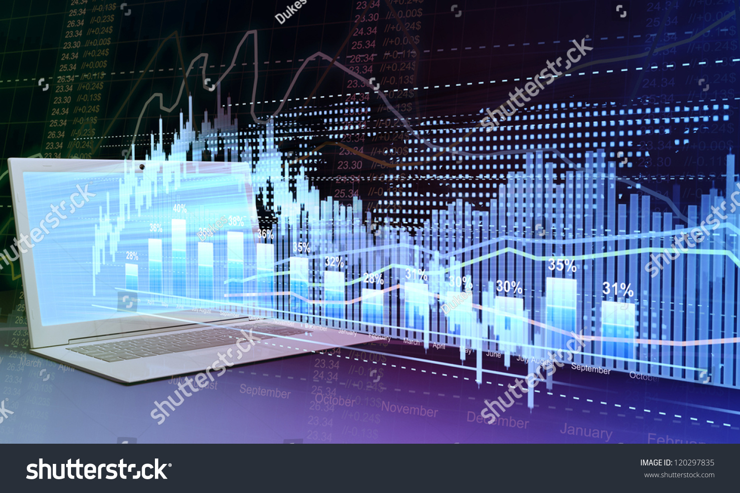 Technology Management Image: Business Stock Trading Laptop Business Graphics Stock