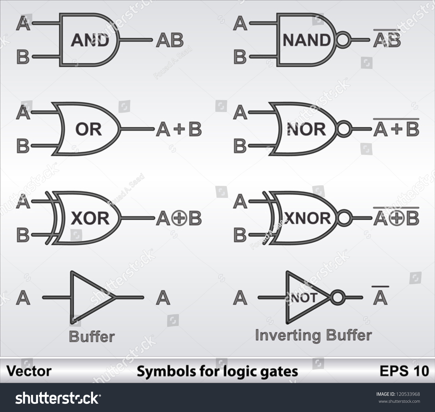 Symbols Logic Gates Stock Vector Royalty Free 120533968 Shutterstock Diagram Of Xnor Gate