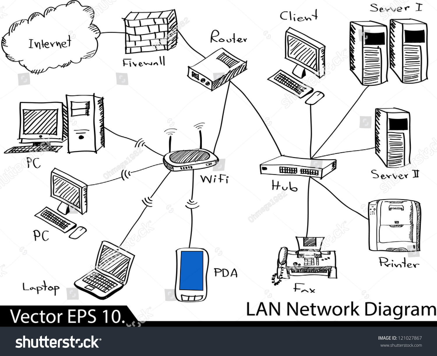 Royalty free lan network diagram vector illustrator 121027867 lan network diagram vector illustrator sketched eps 10 121027867 ccuart Image collections