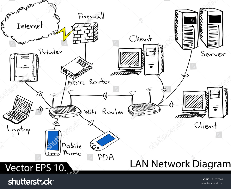 Lan network diagram vector illustrator sketched stock vector lan network diagram vector illustrator sketched eps 10 pooptronica Images