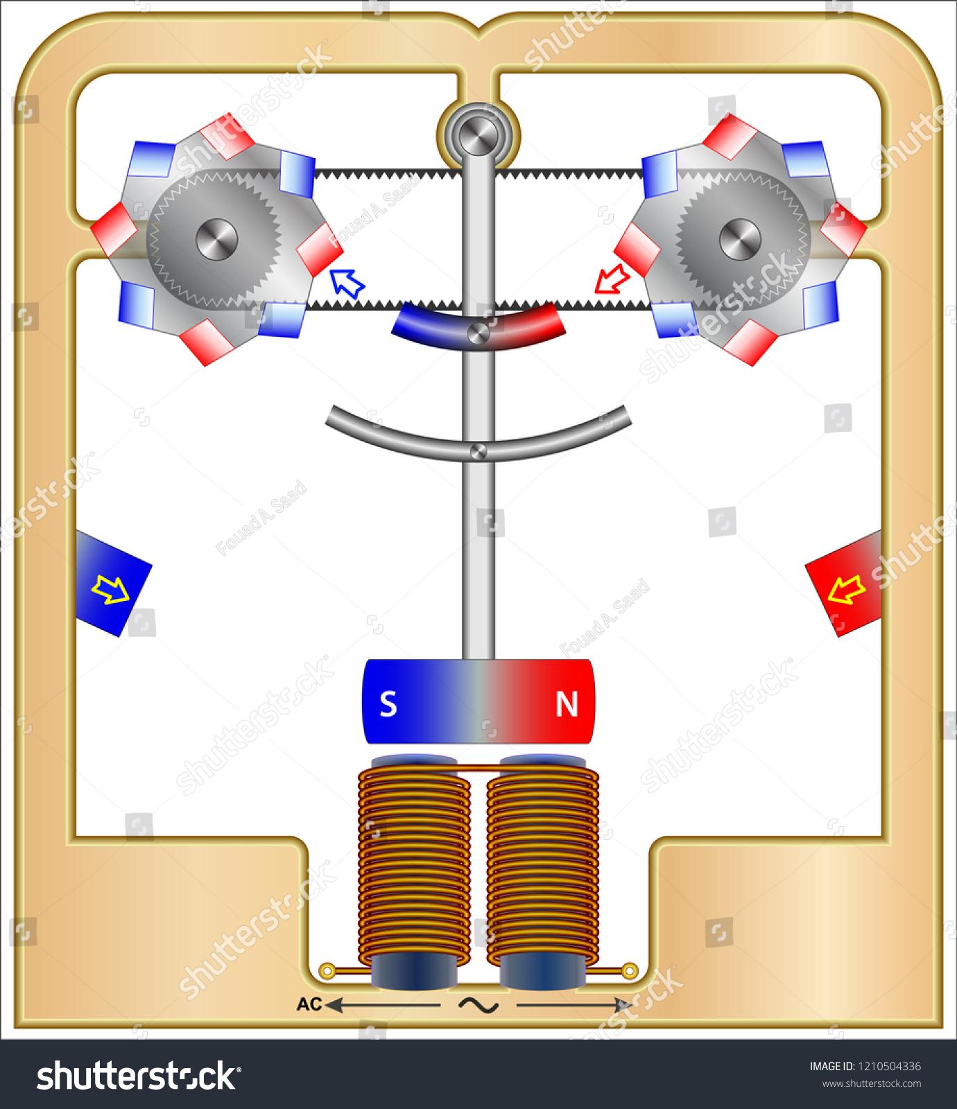Magnetic Pendulum Generator Free Energy Stock Vector Royalty Diagram