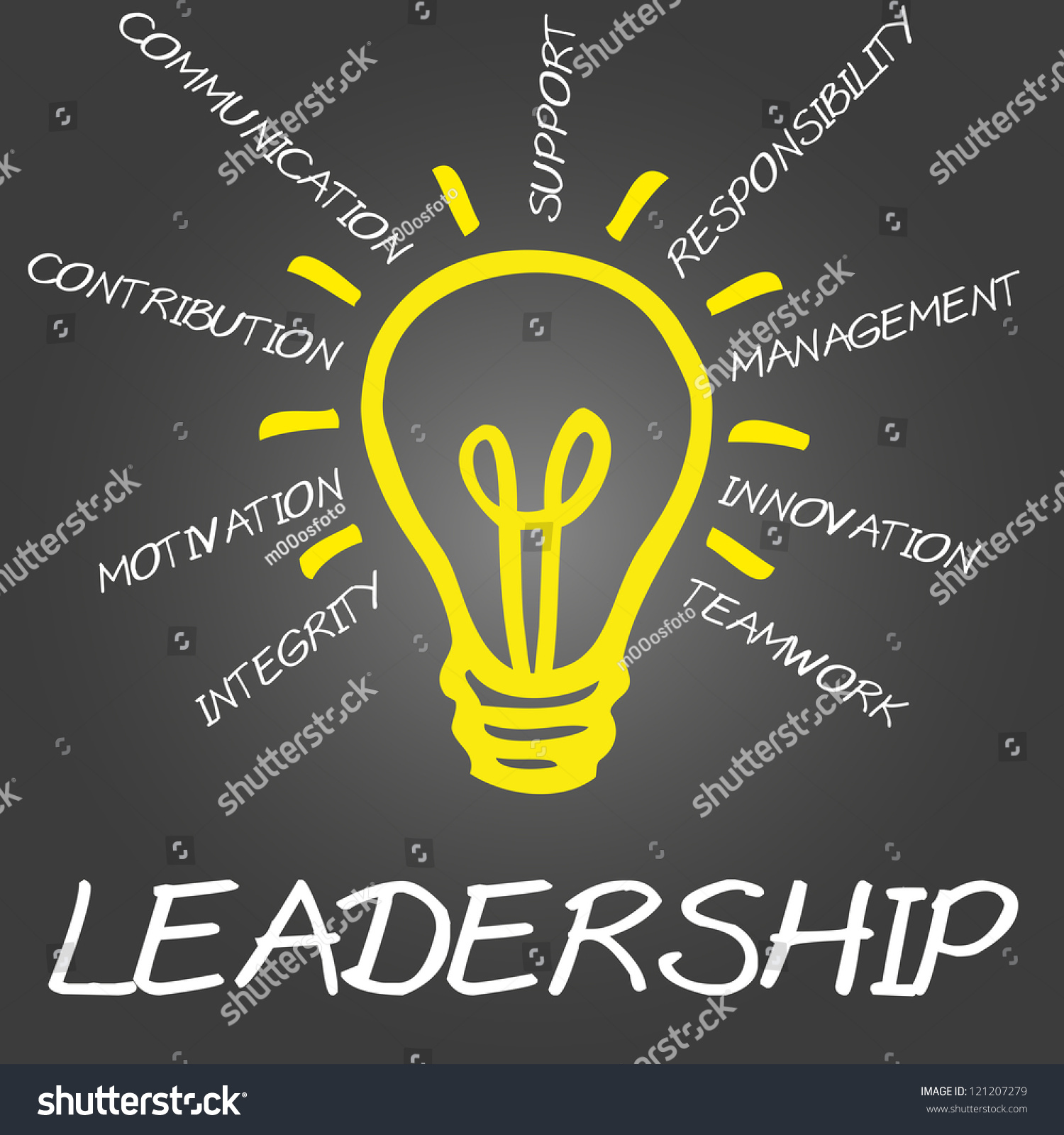 Concept Leadership Consists Support Integrity Influence Stock ...