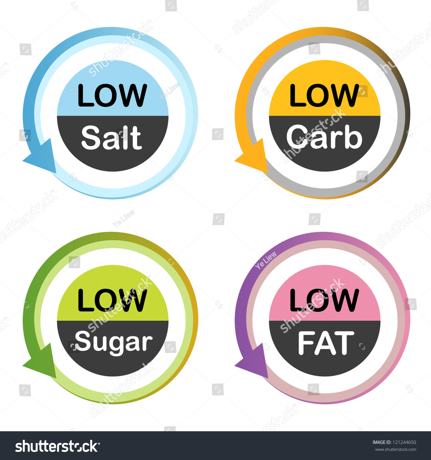 Low Salt Low Fat Diet Foods
