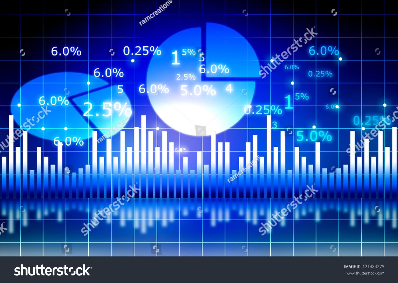 World Stock Market Charts