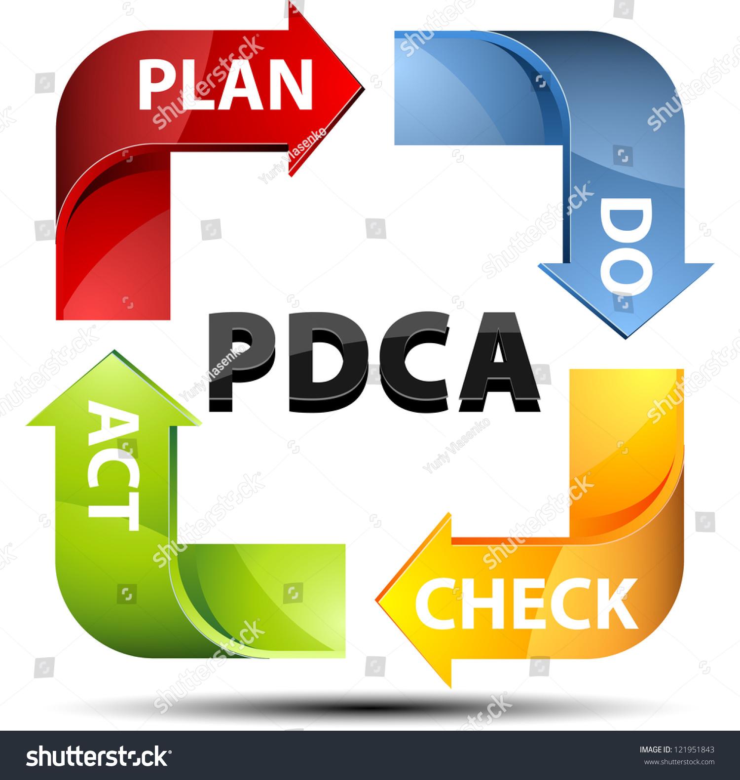 plan do check act pdf