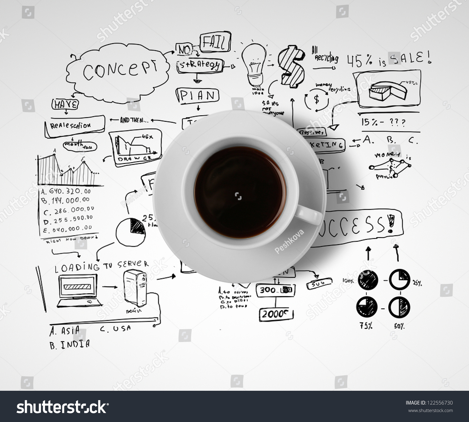 Coffee cup and business strategy on a white background for Coffee business