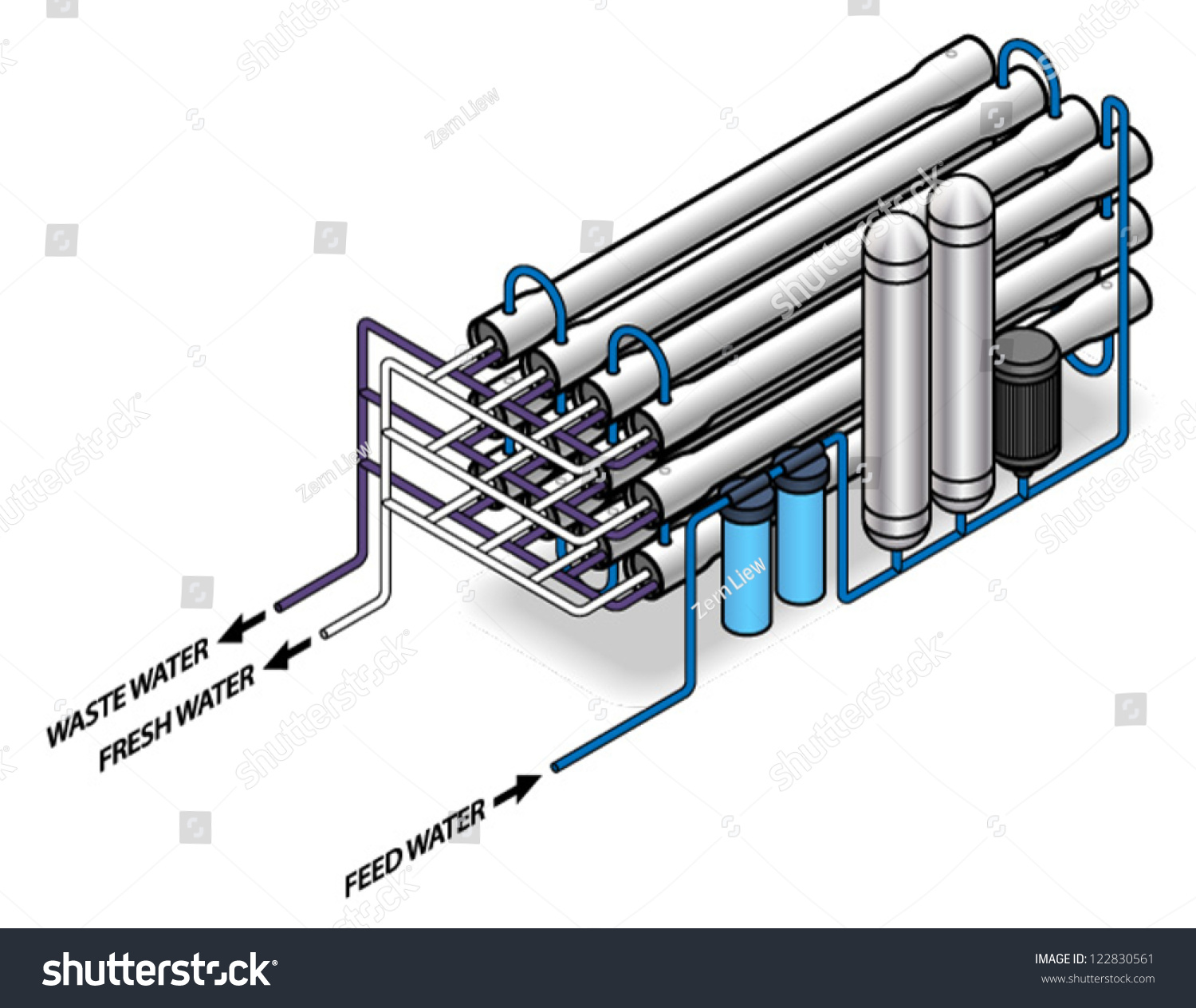 Reverse Osmosis Plant Diagram Trusted Wiring Process Flow Water Purification Desalination Stock Vector Under Sink