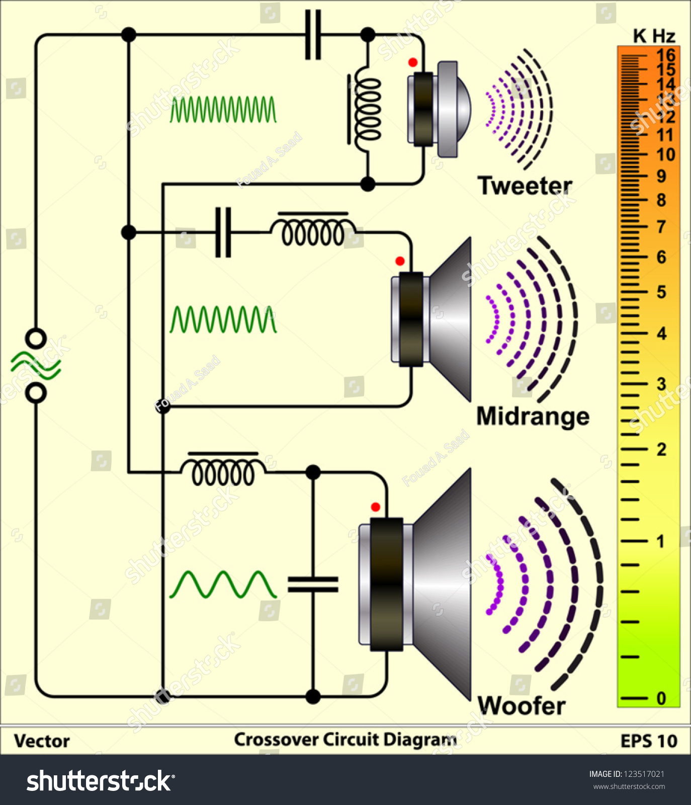 speaker crossovers circuit diagram stock vector royalty free rh shutterstock com speaker diagram for 2012 camry speaker diagram for 2012 camry