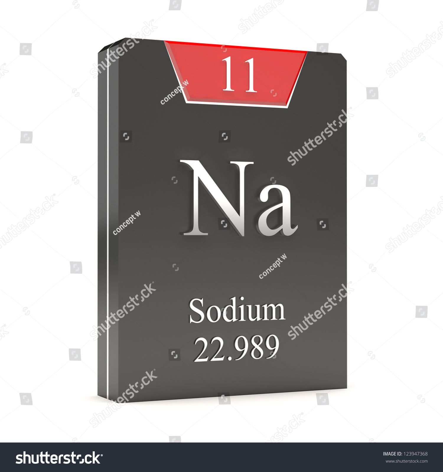 Sodium symbol periodic table image collections periodic table images periodic table of sodium image collections periodic table images why is sodium na on the periodic gamestrikefo Image collections
