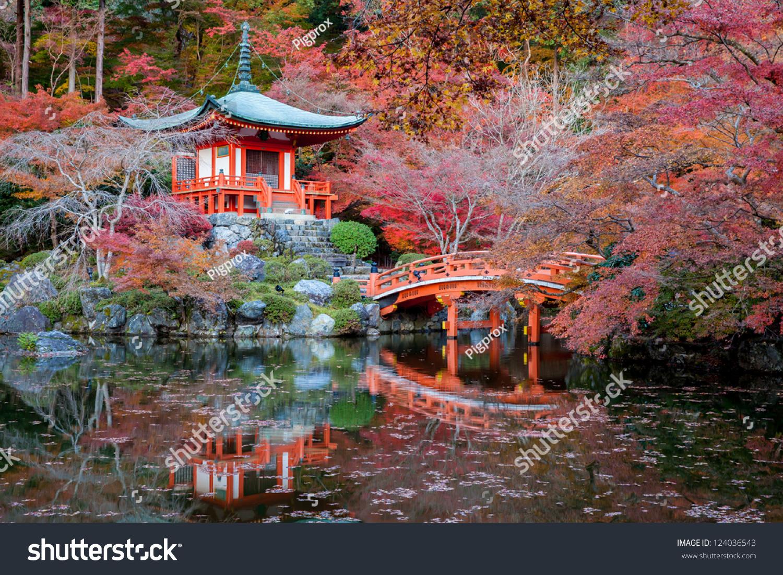 how to get to daigoji temple
