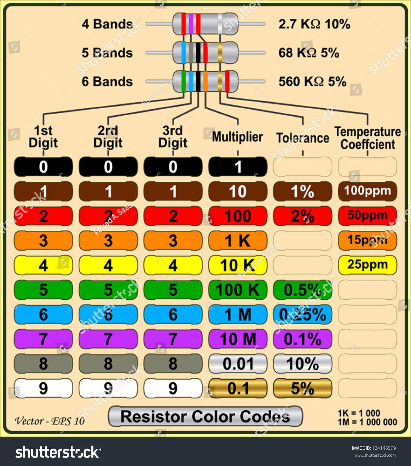 Resistor color codes stock vector 124145599 shutterstock resistor color codes gamestrikefo Gallery
