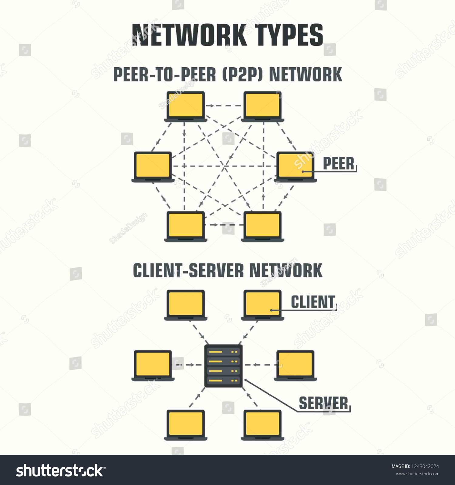 Vector Technology Icon Internet Network Diagrams Stock Internetdiagram2jpg One Rank P2p Peering And Client