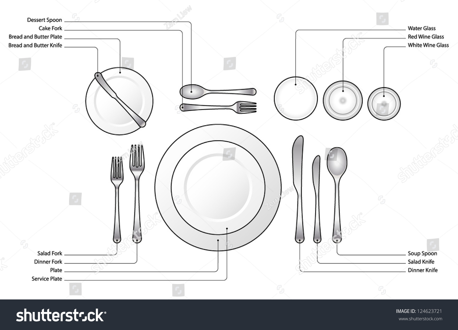 Formal dinner table setting etiquette - Diagram Place Setting For A Formal Dinner With Soup And Salad Courses With Text