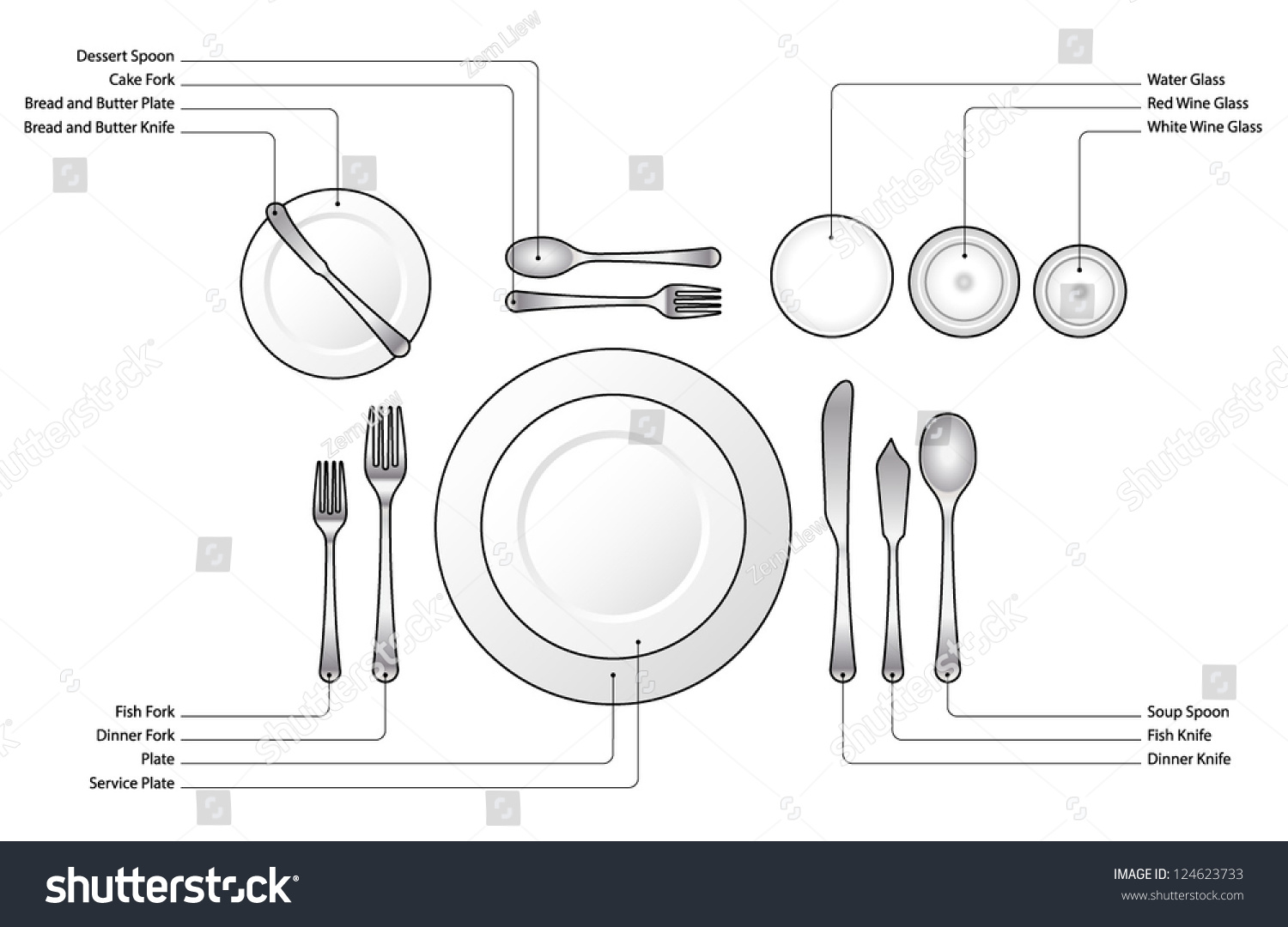 Diagram Place Setting Formal Dinner Soup Stock Vector