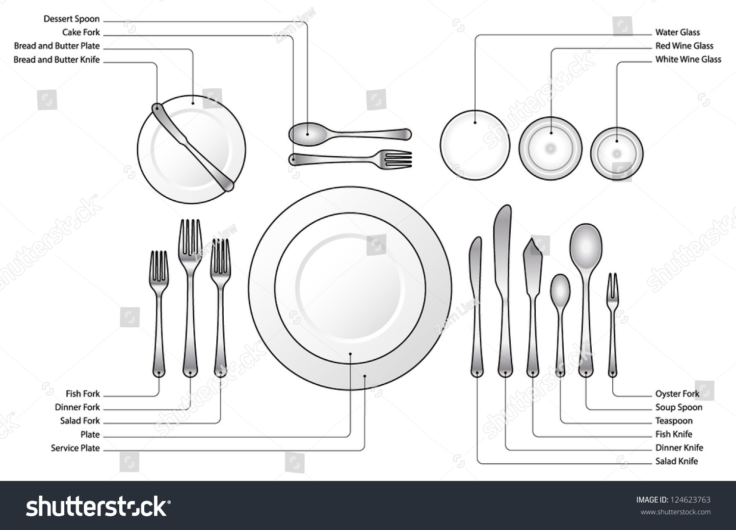 Diagram Place Setting Formal Dinner Oyster Stock Vector 124623763 ...