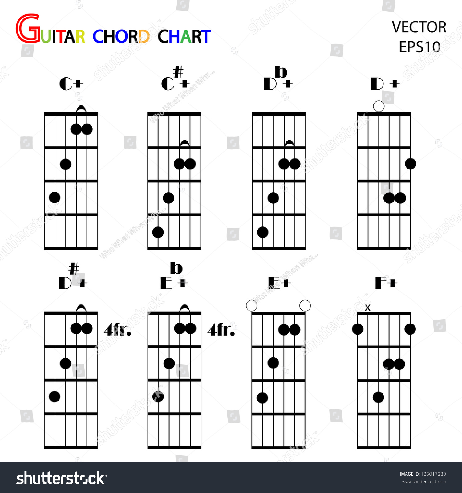 Modern Basic Guitar Chords Tabs Photos Beginner Guitar Piano