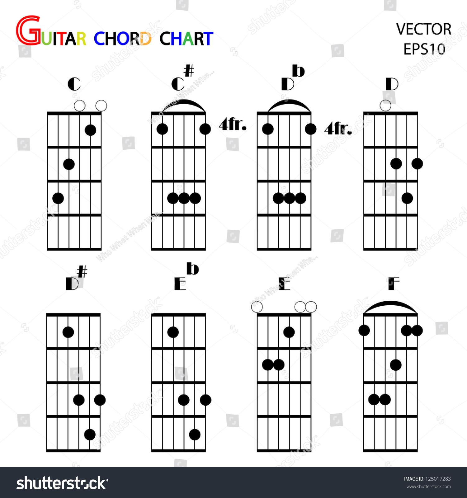 Basic Guitar Chords Tab Guitar Chordsvector Stock Vector Royalty