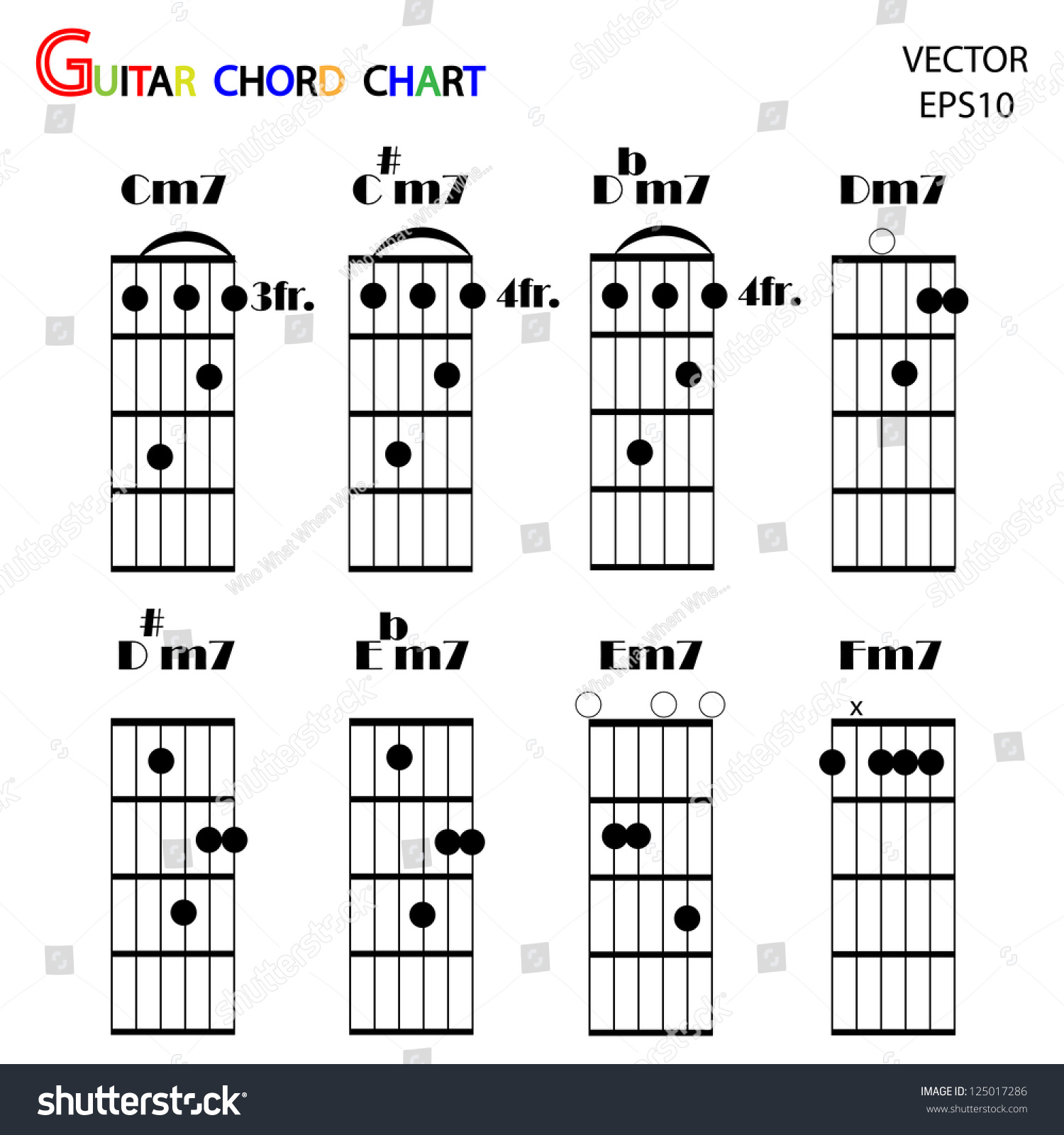 Guitar Chord Tabs Images Piano Chord Chart With Finger Positions