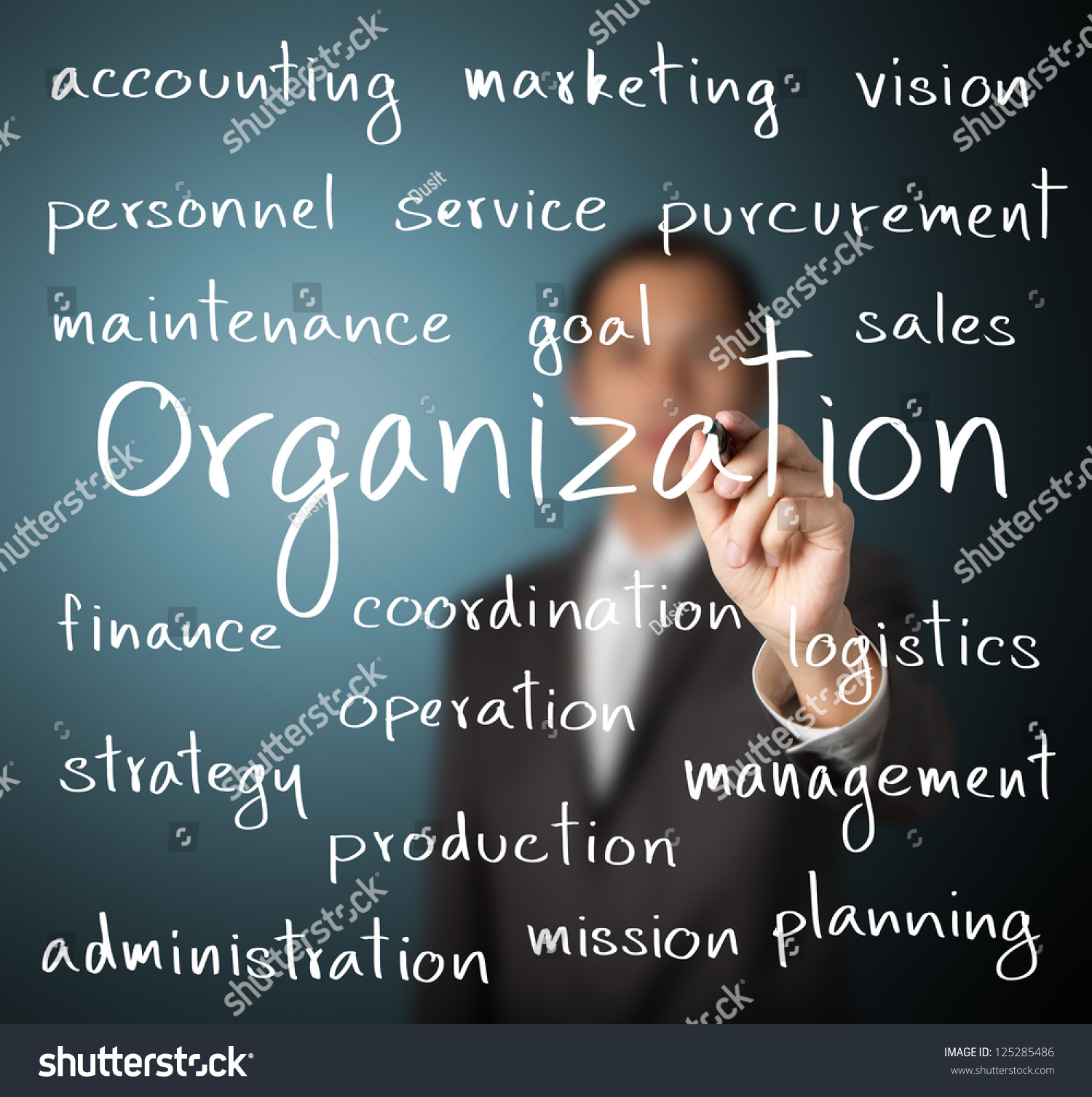 Why Is Organization Key to Writing a Business Report?