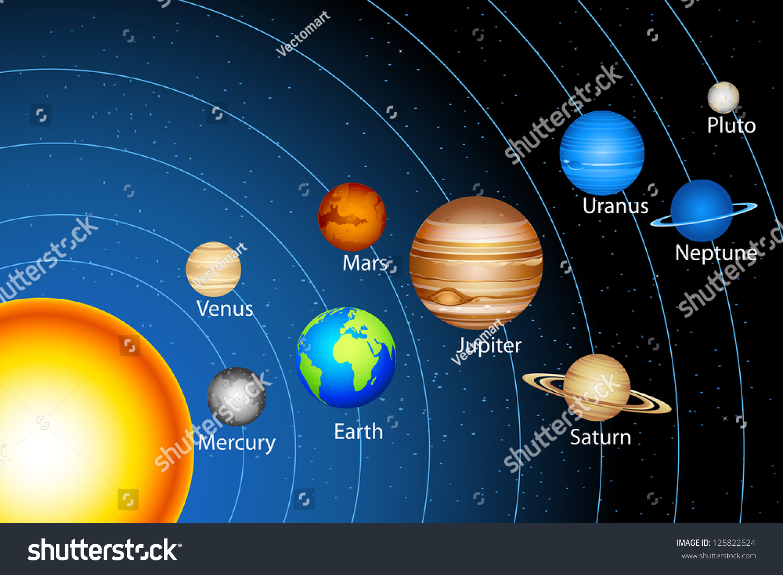 Sistema Planetario Vector Clipart Design Solar System Planets Diagram Stock Image 49592184 Illustration Showing Around En Tatuaje Con Luna