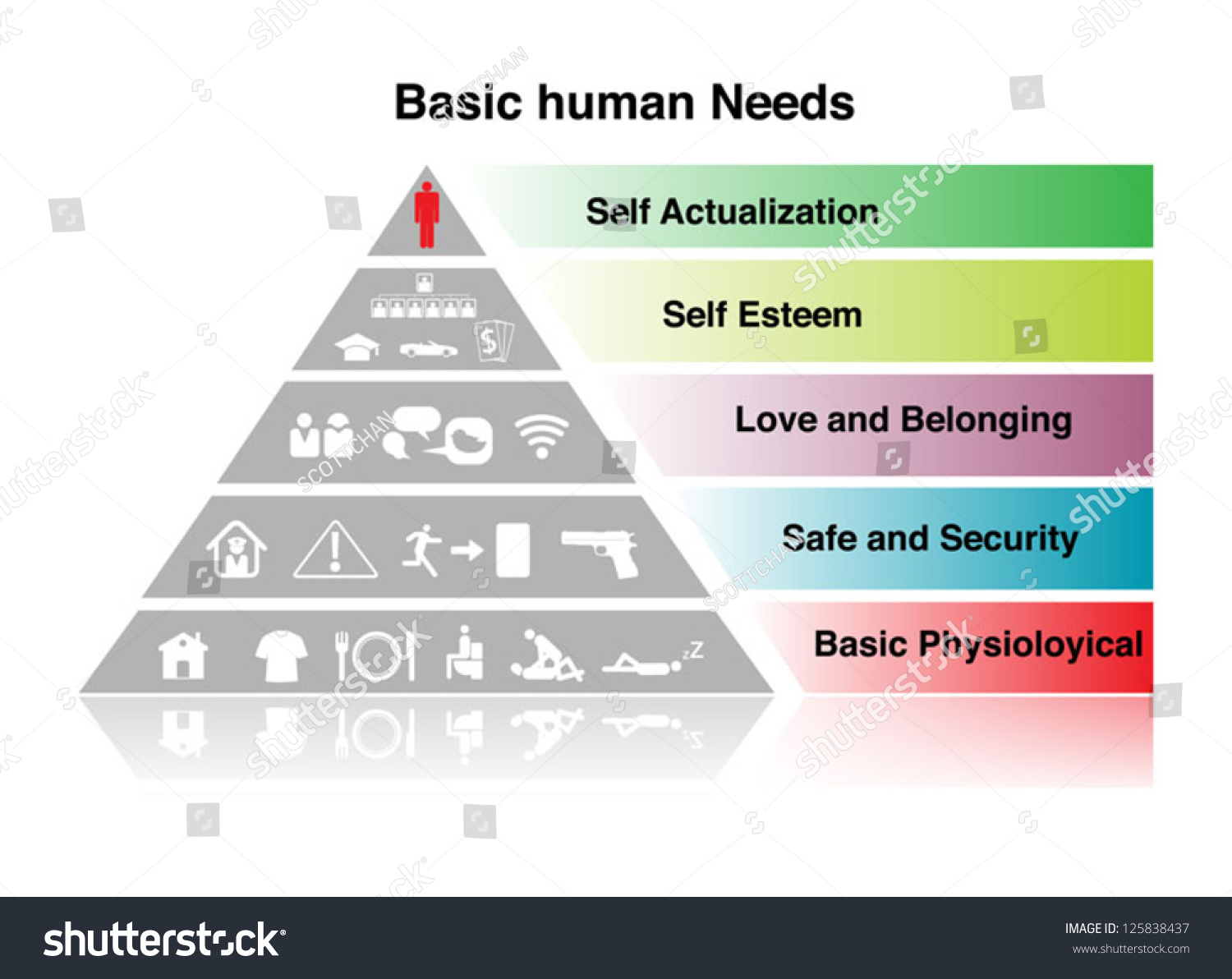 Basic human need sign on white stock vector hd royalty free basic human need sign on white publicscrutiny Images