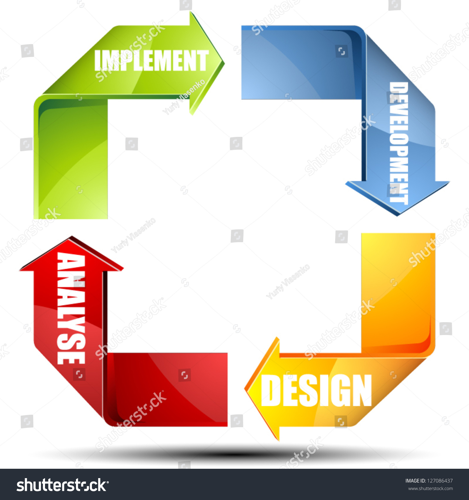 Software process cycle stock vector illustration 127086437 Vector image software