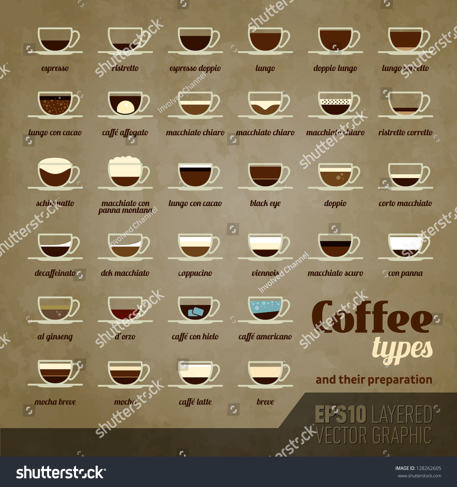 Coffee menu icon set. Beverages types and preparation: ristretto ...