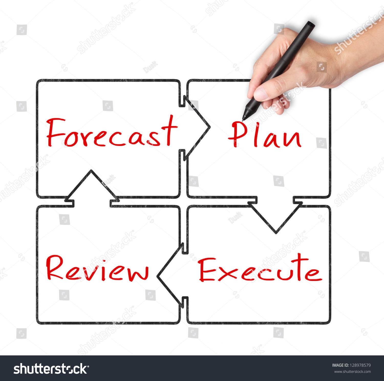 business hand writing diagram of business improvement. Black Bedroom Furniture Sets. Home Design Ideas