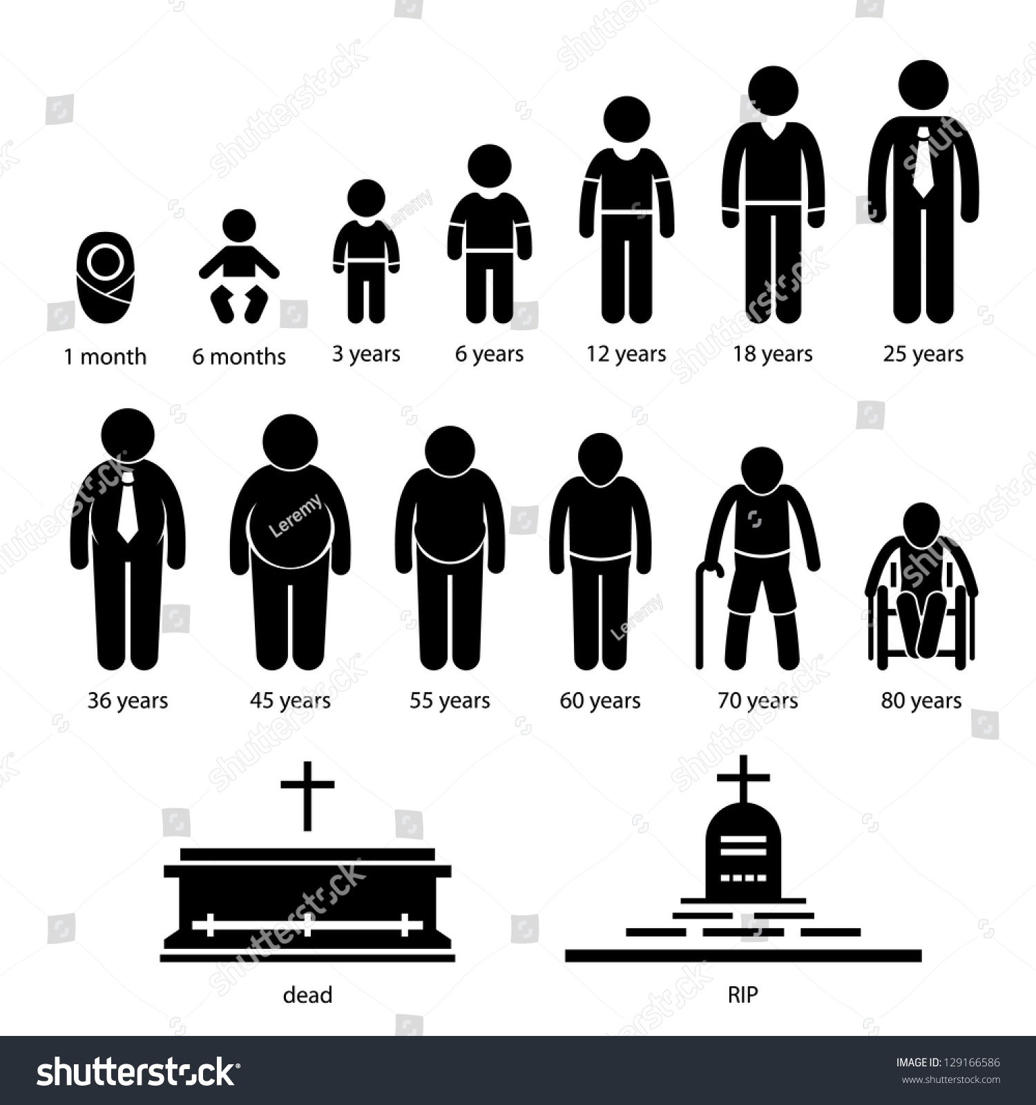 ... Growing Old Process Stage Development Stick Figure Pictogram Icon: www.shutterstock.com/pic-129166586/stock-vector-man-aging-age-human...