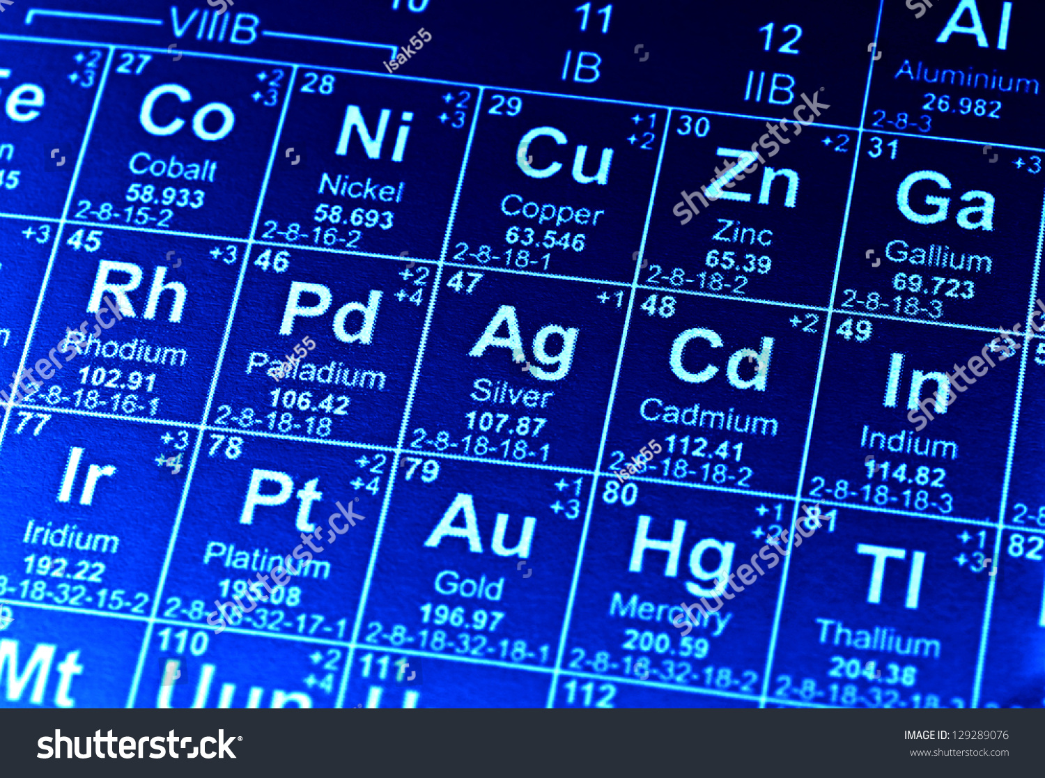 Periodic table elements selective focus stock photo 129289076 periodic table of elements selective focus gamestrikefo Images