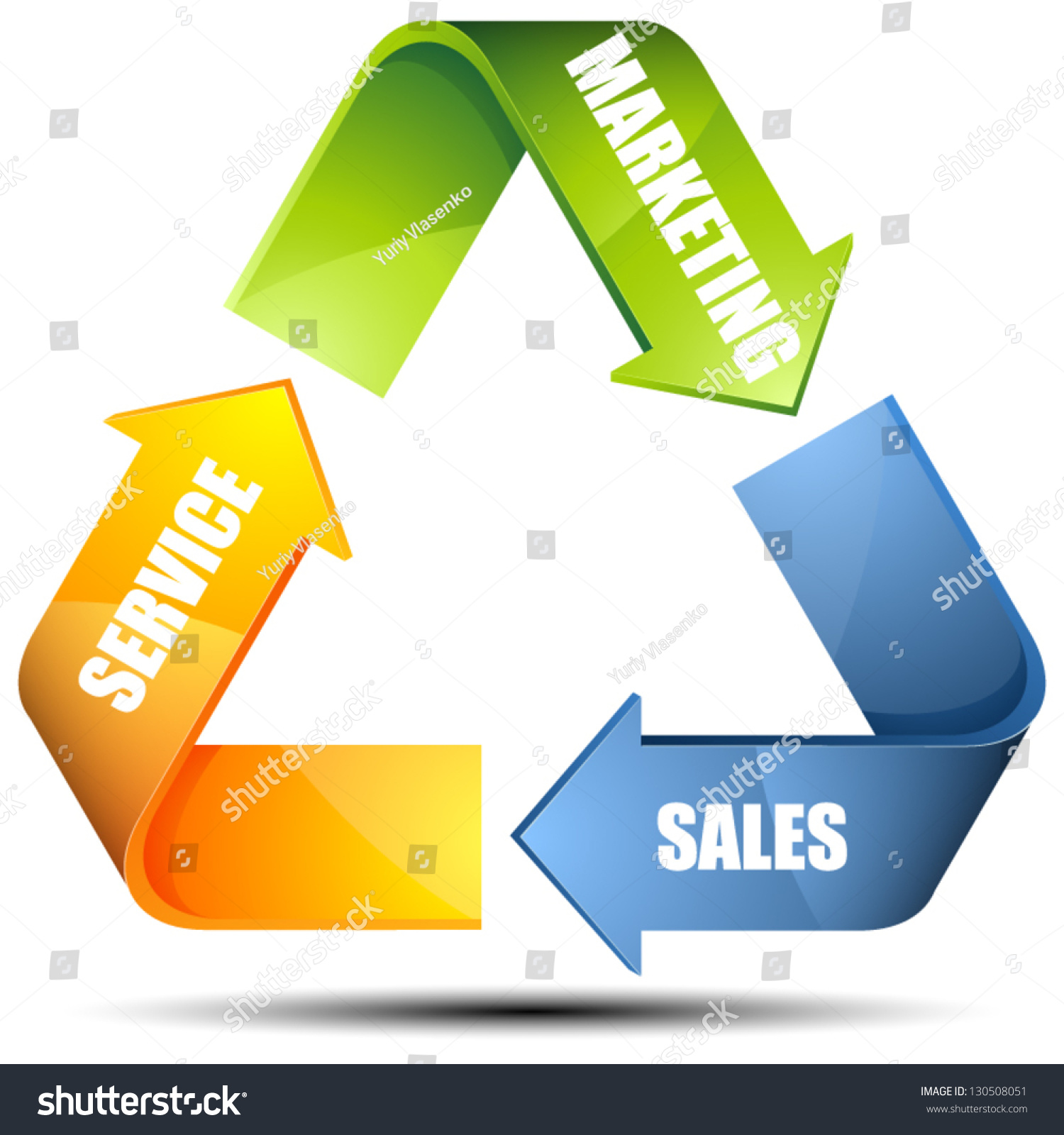 Marketing Sales: Marketing Sales Service Cycle Stock Vector 130508051