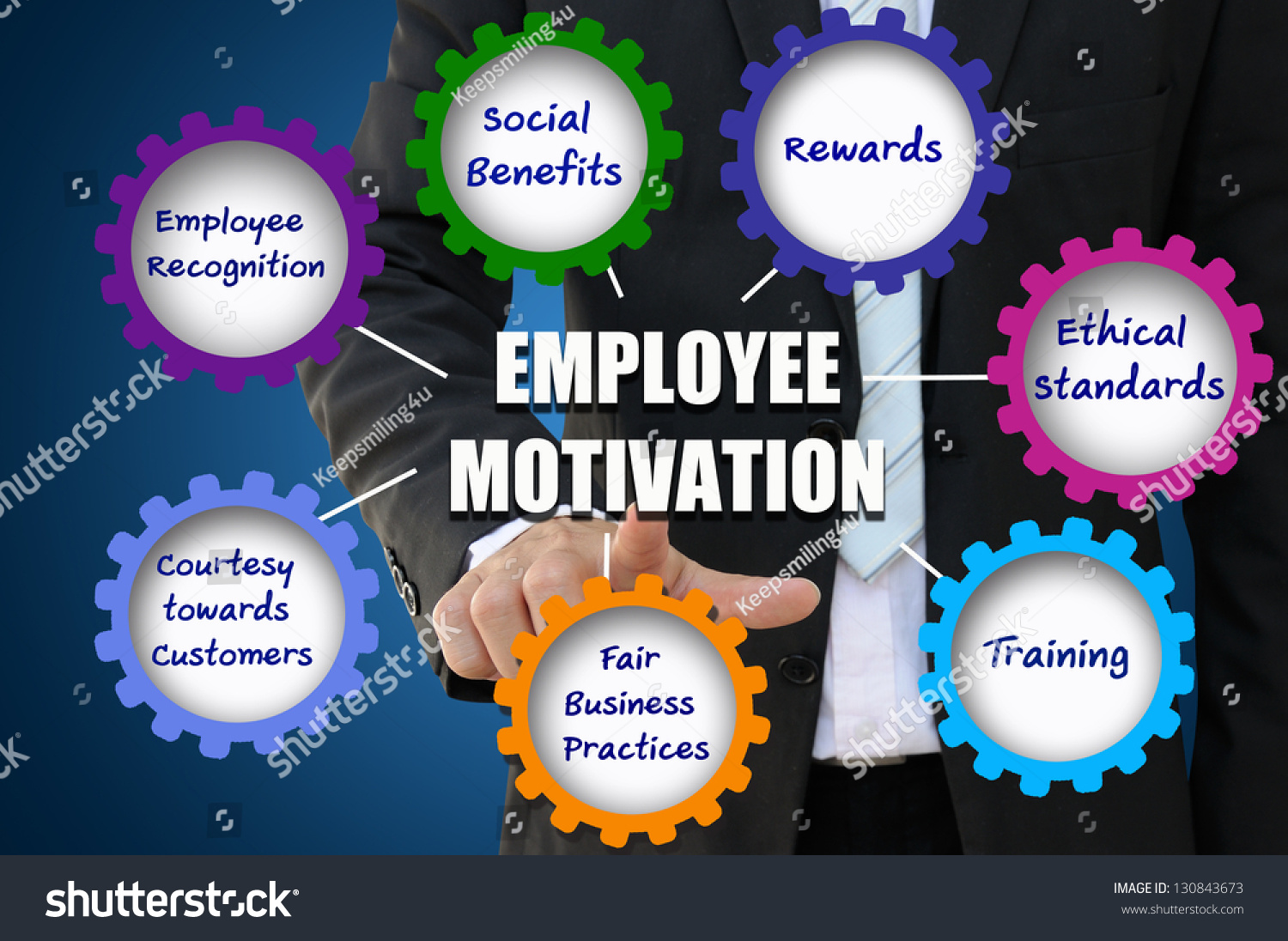 advantage and disadvantages of rewards and recognition Many employees welcome the recognition they receive in the form of monetary rewards, and employers who implement employee reward programs usually do so as an.