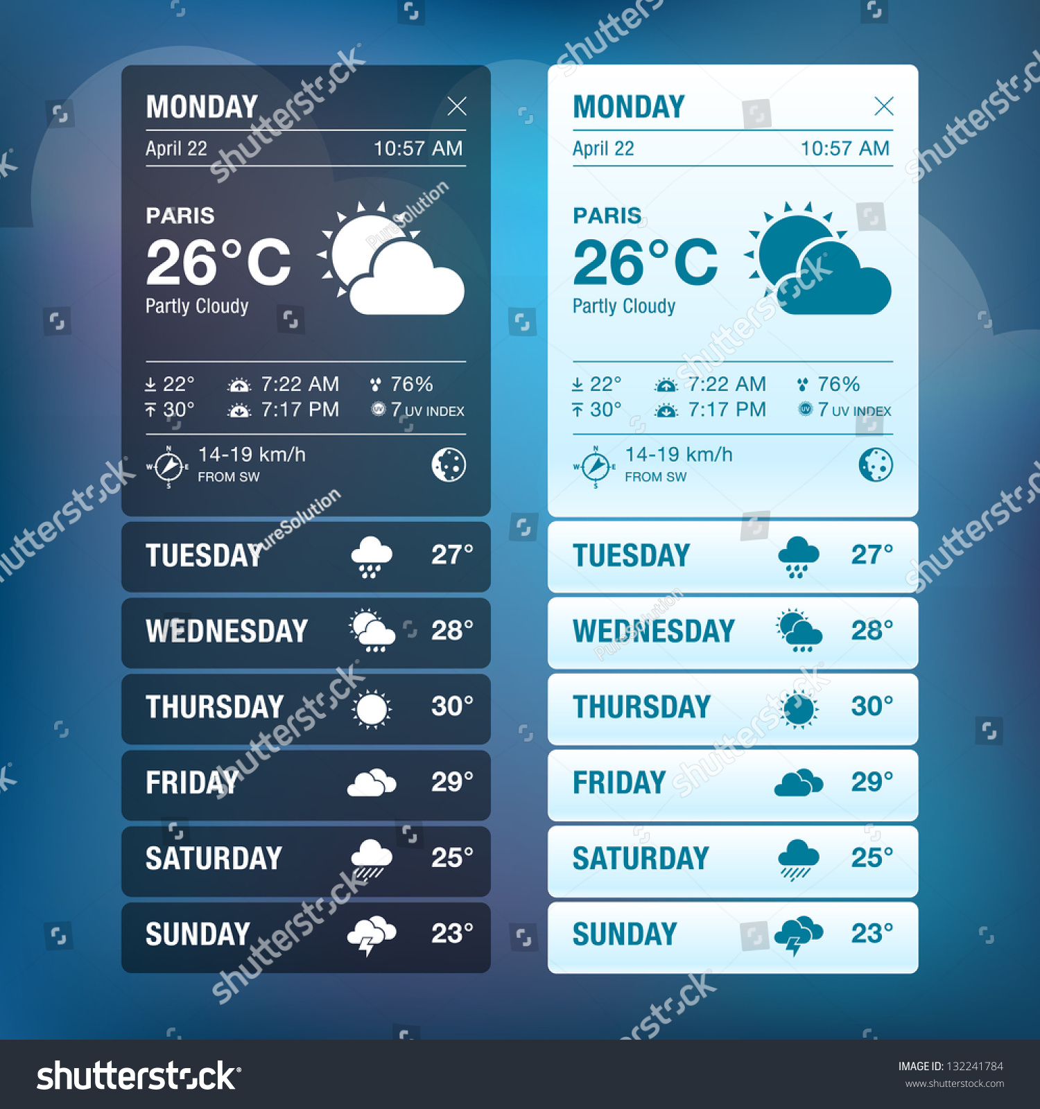 Weather Widgets Template Stock Vector (Royalty Free) 132241784